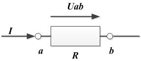 Изображение к закону Ома для участка цепи, не содержащего источник ЭДС