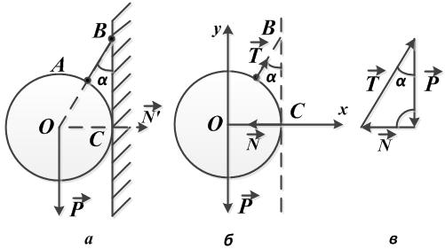 Рисунок к примеру 1. Задача на уравнения равновесия