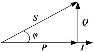 Рисунок Треугольник мощностей
