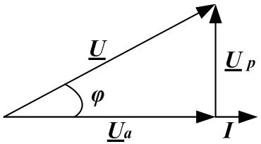 Рисунок Треугольник напряжений