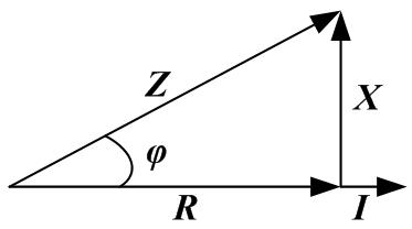 Рисунок Треугольник сопротивлений