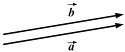 Вектор a=b