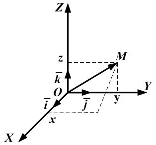 Декартова прямоугольная система координат