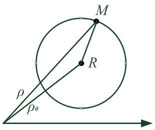 Рисунок к уравнению окружности с центром в точке (α0, ϕ0)