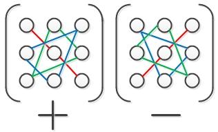Определитель матрицы. Правило треугольников